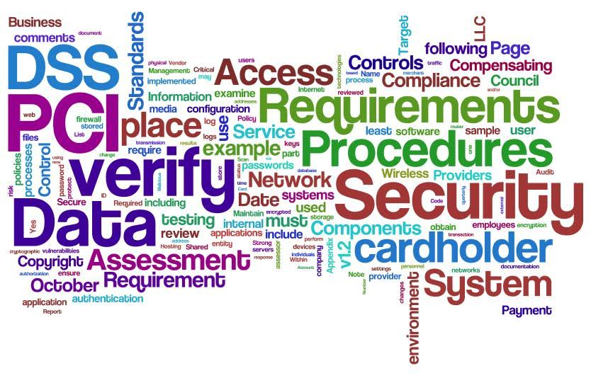 blog-security-words.jpeg