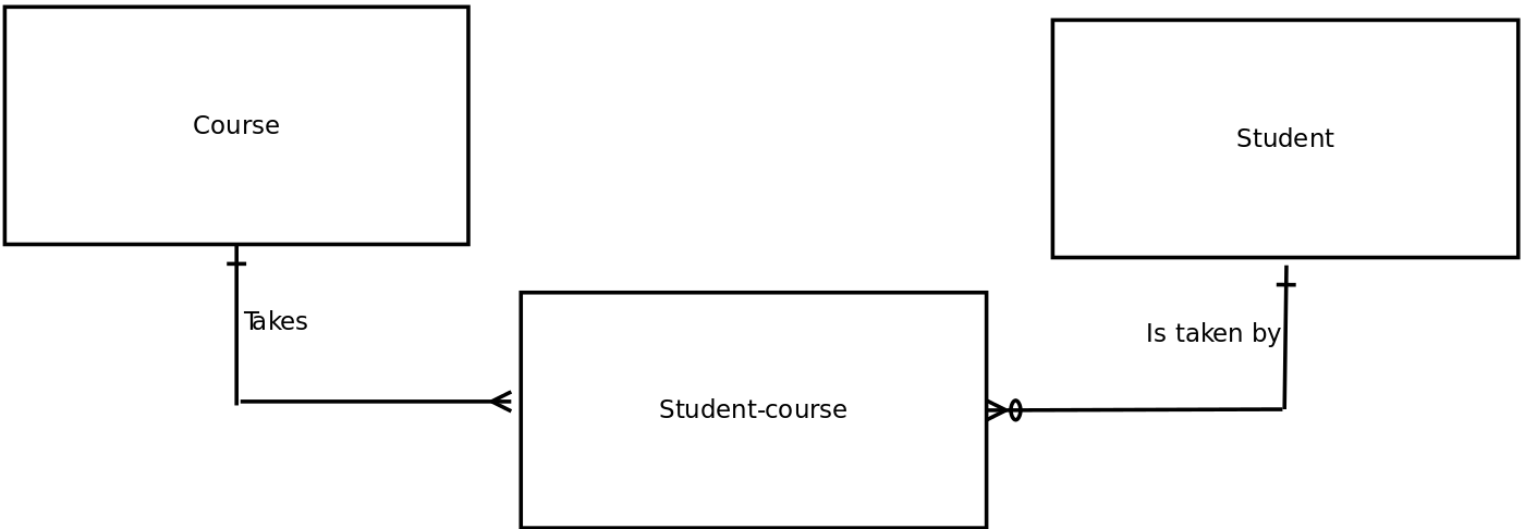 student-course