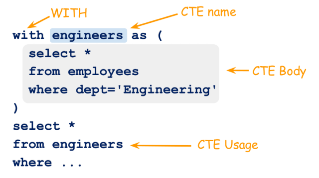 Recursive Common Table Expressions Overview - MariaDB