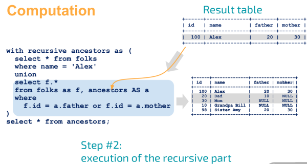 Recursive Common Table Expressions Overview - MariaDB Knowledge Base