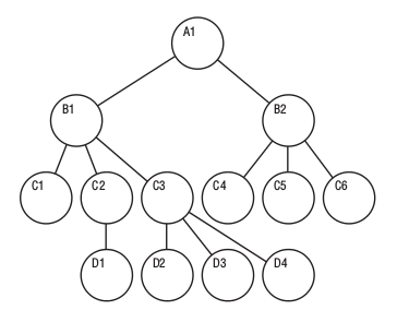hierarchical_model2