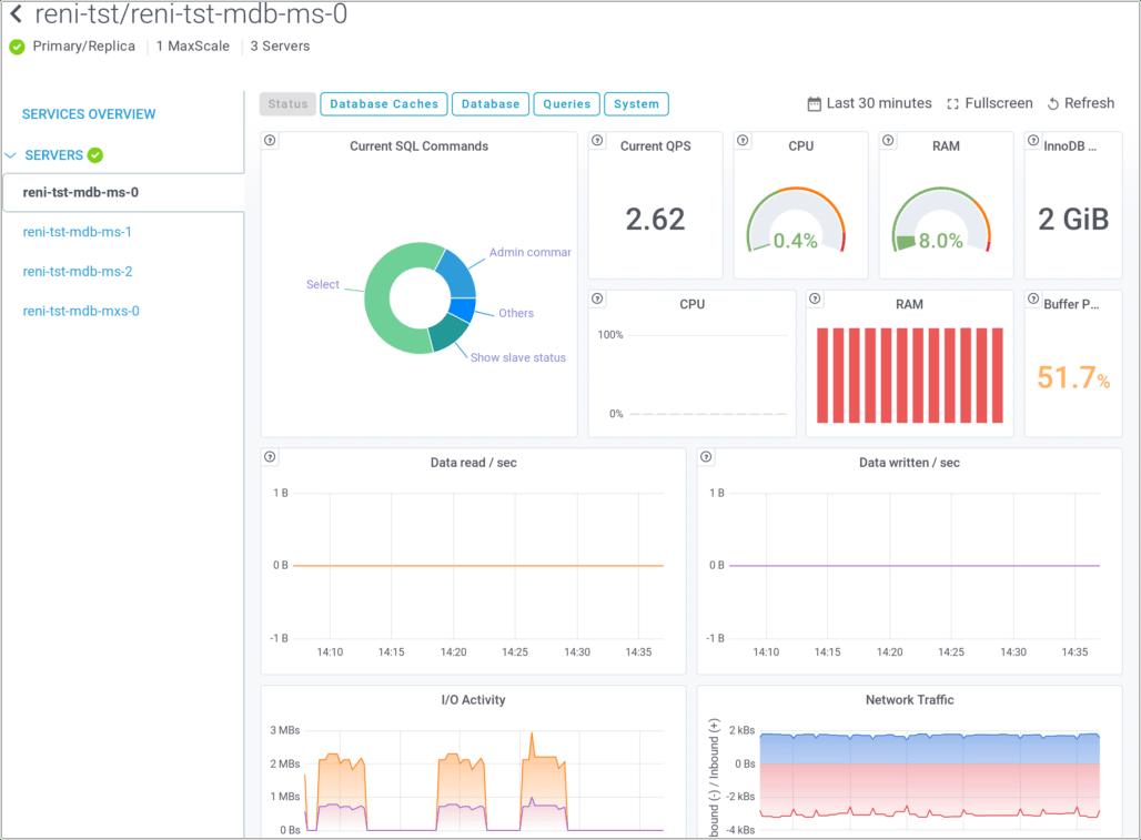SkySQL cloud database monitoring