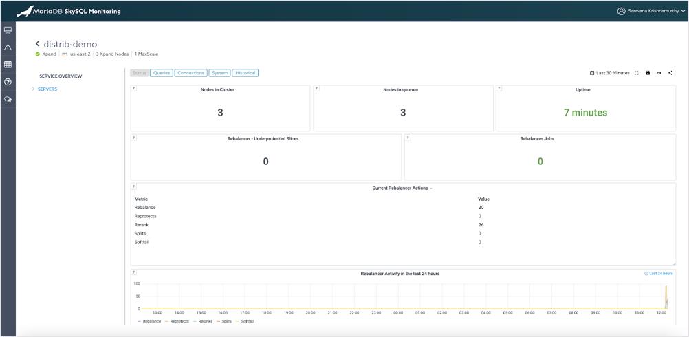SkySQL Advanced Monitoring Interface
